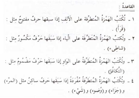 Serba-serbi Hamzah dan Kaidah Penulisannya [ ا, أ, ء, ئ, ئـ, ؤ ]