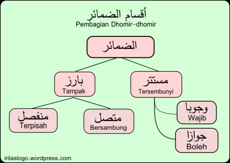 aqsamud dhomaa-ir